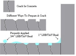repairing-cracks-concrete-caulk